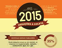 Deduções à Coleta no IRS de 2015 (infográfico)