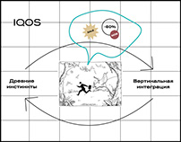 Iqos Instincts