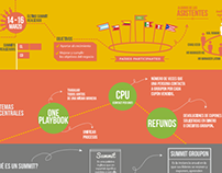 Infografía Summit Internacional