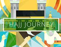 Hajj Journey Illustration