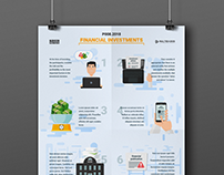 Financial Investments Research Infographic
