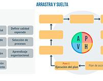 Cursos virtuales para Alcaldía de Bogotá