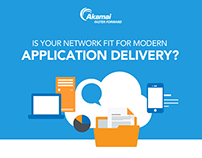Akamai Application Delivery Infographic