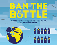 Ban The Bottle Campaign