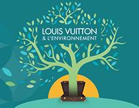 Louis Vuitton E-Learning module