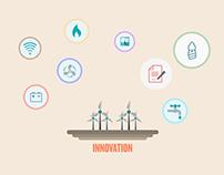 ICF – Sustainable Energy
