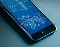 eDrop – smart water analyser