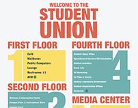 RIC Student Union Signage - 2014
