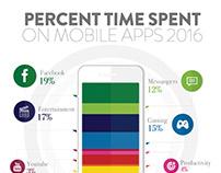 Info-Graphics on Social Media