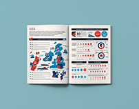 Glocal - Infographics