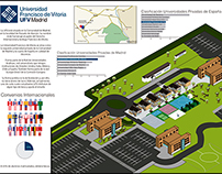 UNIVERSIDAD FRANCISCO DE VITORIA INFOGRAPHIC