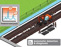ABA System | isometric animation