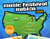 Music Festival Nation—Infographic
