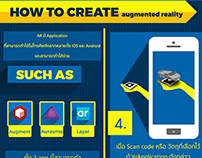 Augmented Reality in 4 step