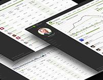 RADAR FX — Social Forex Scanner