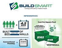 BuildSmart Infographics