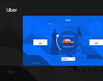Uber Calculadora — web design