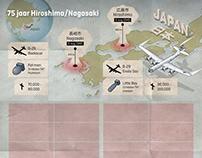 75 years Hiroshima / Nagasaki