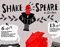 Shakespeare in numbers | Magazyn Książki illustration