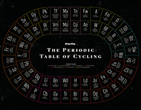 Periodic Table of Cycling Poster