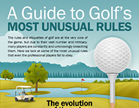 Golf rules infographic