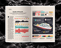 BOAT Int. Magazine - Refit and Well