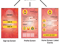 UX / UI Project developed for METU ID Course