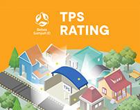 TPS RATING - BEBAS SAMPAH ID