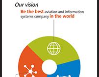 Vision roadmap poster