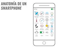 Infografías interactivas sobre BigData