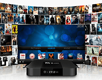 IPTV - Including Interactivity to Resort TELEVISION