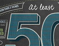 Alberta Venture Top 50