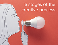 5 Stages of the creative process