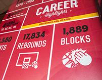 Houston Rockets Legends Lockers