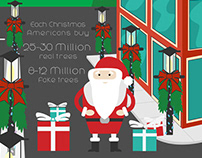 25 'Facts' About Christmas - An Infographic