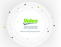 Valeo Appraisal system for HR & team