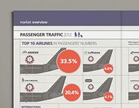 AIA Prints & Infographics
