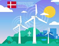 Ветроэнергетика в ЕС