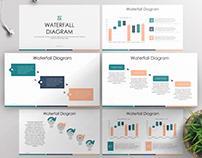 Waterfall Diagram Presentation Template | Free Download