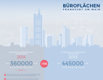 Office Space Frankfurt Infographic