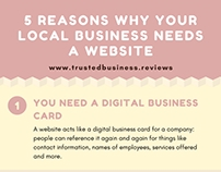5 Reasons Why Your Local Business Needs a Website