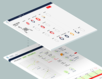 UI-UX for a trading institution