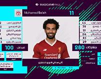Infographic Mohamed Salah