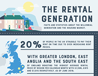 Protect Your Bricks - The Rental Generation