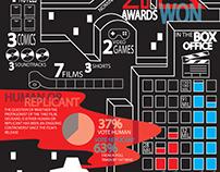 Blade Runner - Infographic