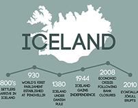Iceland Infographic
