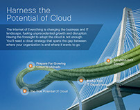 Cisco Cloud Interactive Image