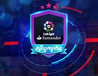 La Liga infographic Collection