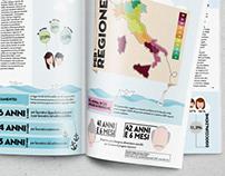| #articolouno Magazine | Infographic