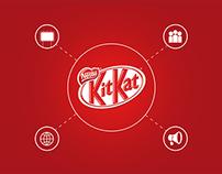 Kit Kat Ecuador